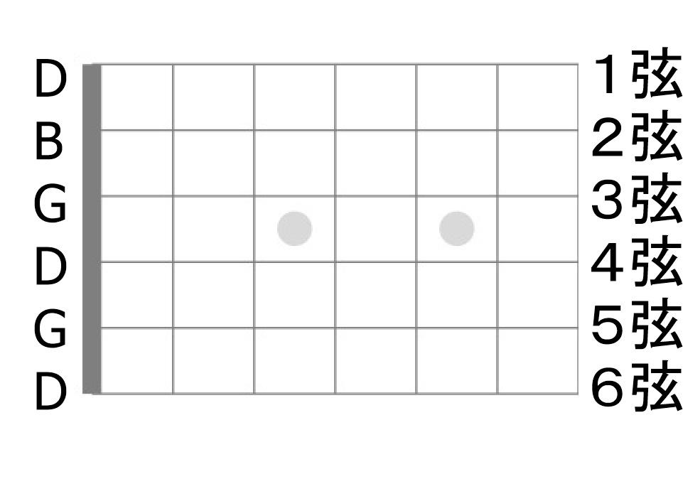 f:id:guitar26:20190105155531j:plain