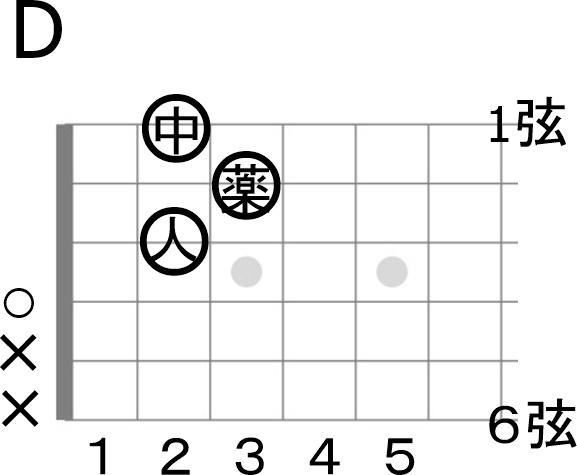 f:id:guitar26:20190105173035j:plain
