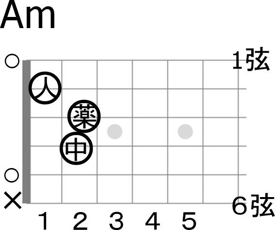 f:id:guitar26:20190105174313j:plain