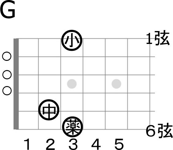 f:id:guitar26:20190105174936j:plain