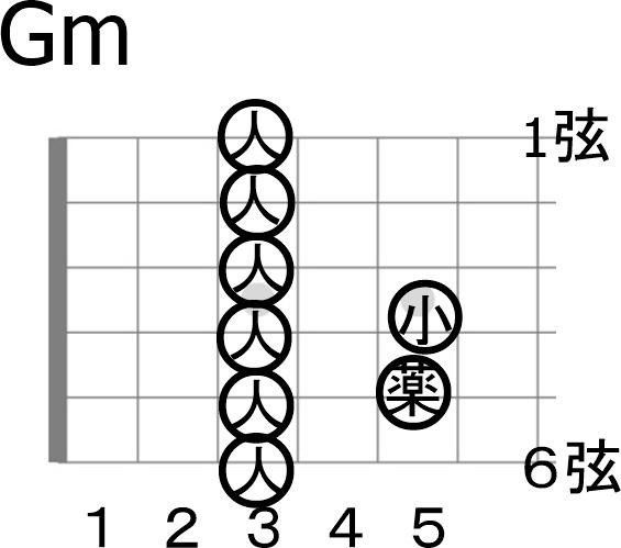 f:id:guitar26:20190105180918j:plain