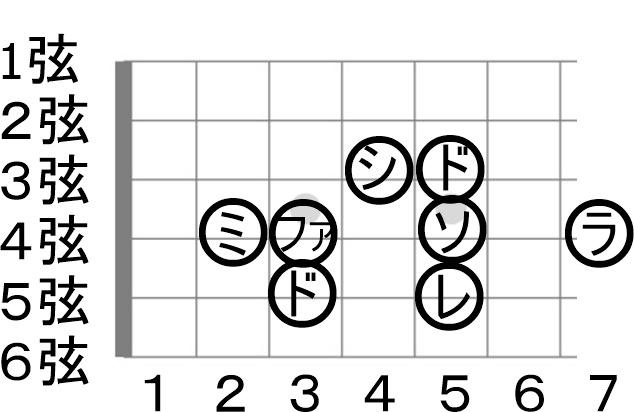 f:id:guitar26:20190106181307j:plain