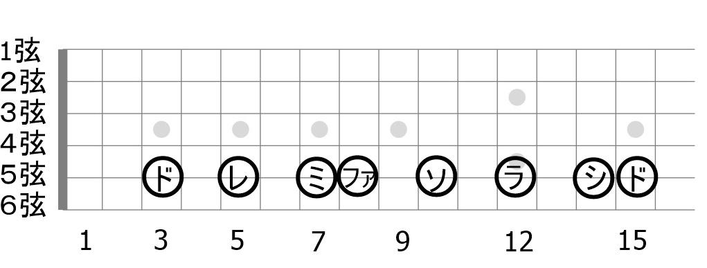 f:id:guitar26:20190106184056j:plain