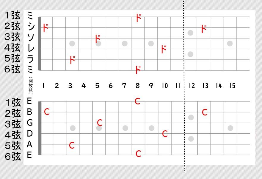 f:id:guitar26:20190106203510j:plain