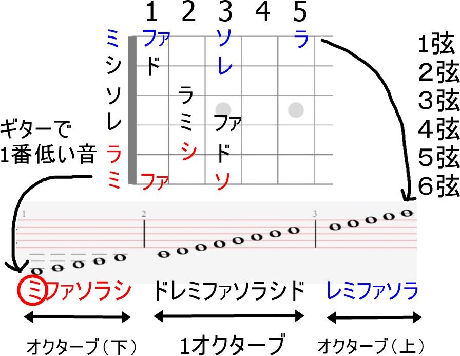 f:id:guitar26:20190107185409j:plain