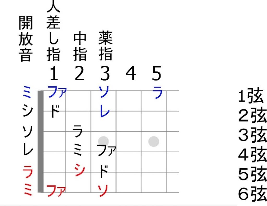 f:id:guitar26:20190107185817j:plain