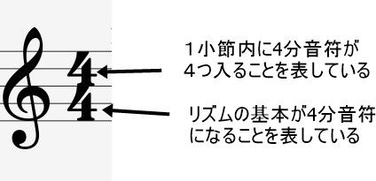f:id:guitar26:20190108002610j:plain