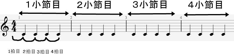 f:id:guitar26:20190108003453j:plain
