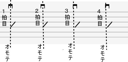 f:id:guitar26:20190115145003j:plain