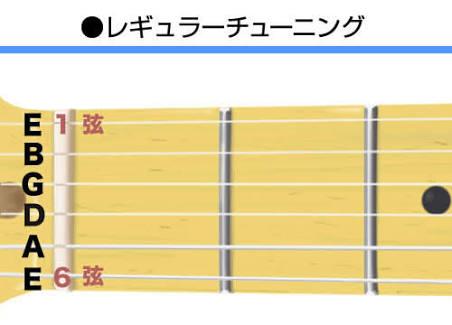 f:id:guitaristtsukasa:20171006210845j:plain