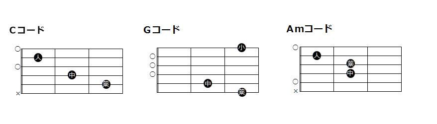f:id:guitarstar777:20180419202255p:plain:w600