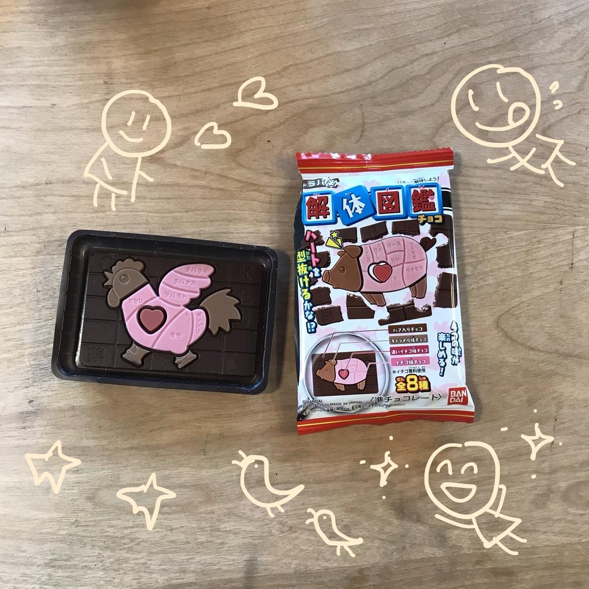 f:id:gummychocolate:20210122150920j:plain