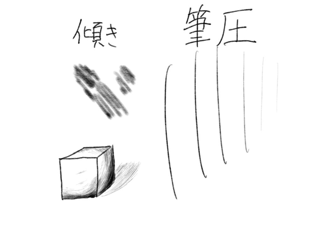 f:id:gunchan2x100:20170315101459p:plain