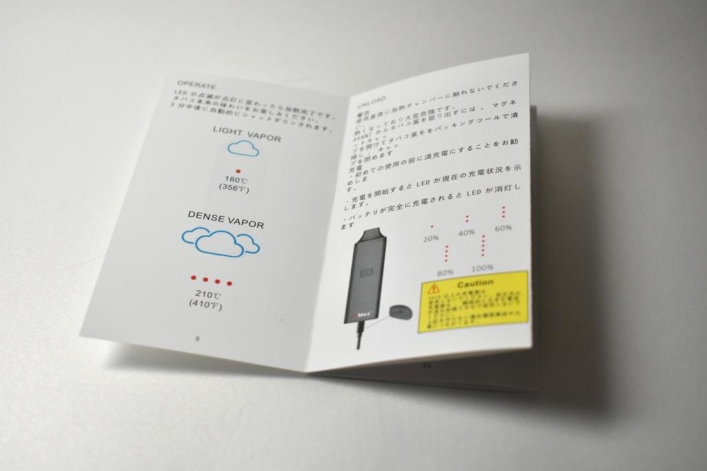 XMAX AVANT(エックスマックスアバント)の日本語説明書