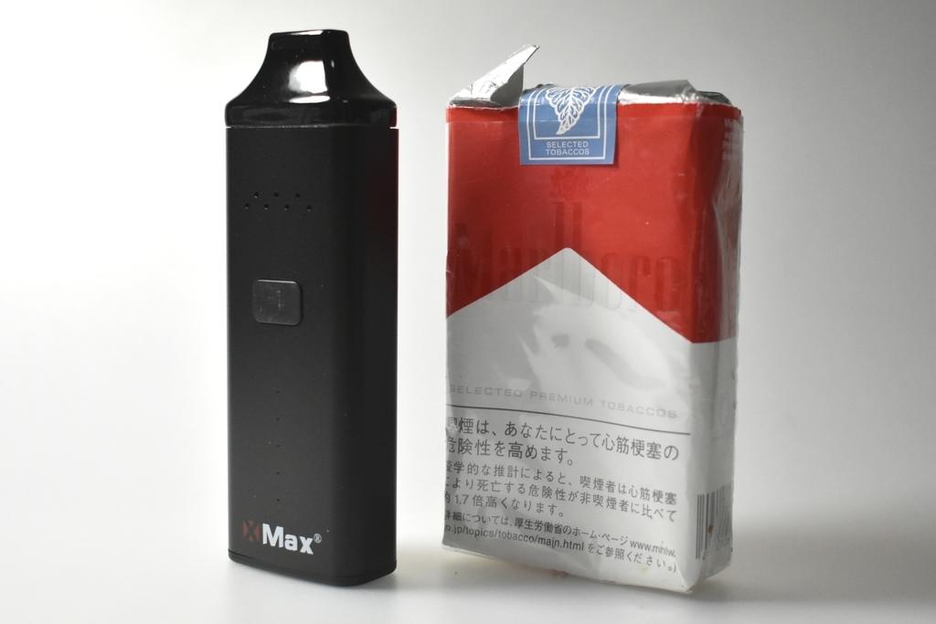 XMAX AVANT(エックスマックスアバント)とマルボロの比