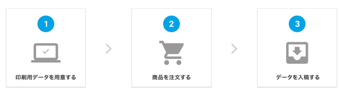 f:id:gundamoon:20200901142602p:plain