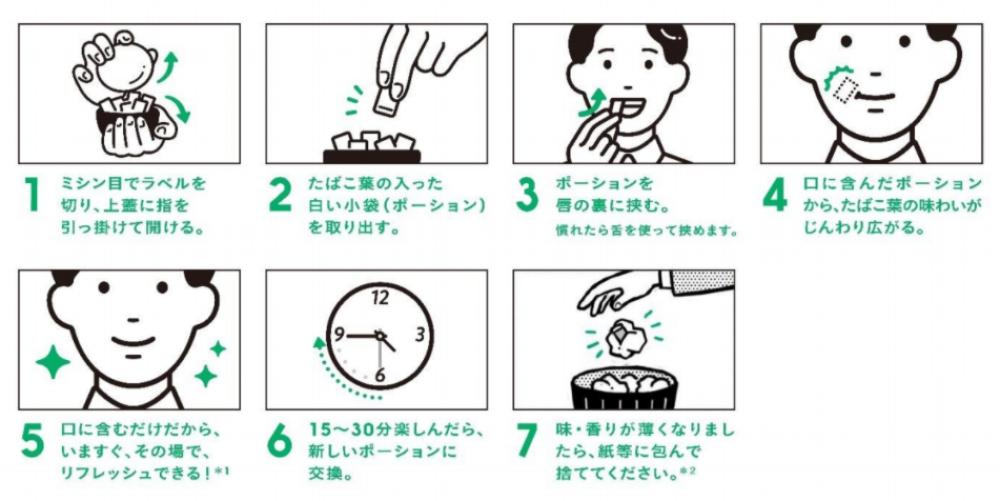 ゼロスタイル・スヌース,ZERO STYLE SNUS,使用方法,かぎたばこ