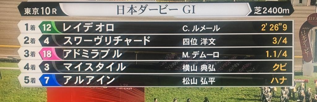 f:id:gungun-tree:20170528155822j:plain