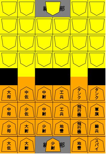 f:id:gunjinshogi:20180315154159p:plain