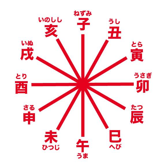 f:id:gunjix:20161211161940j:plain