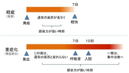 f:id:gunjix:20200301004851p:plain