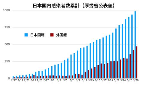 f:id:gunjix:20200330223527p:plain