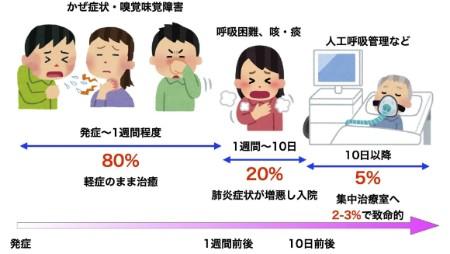 f:id:gunjix:20200725165451j:plain
