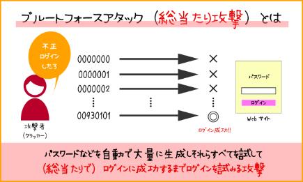 f:id:gunjix:20200917015544p:plain