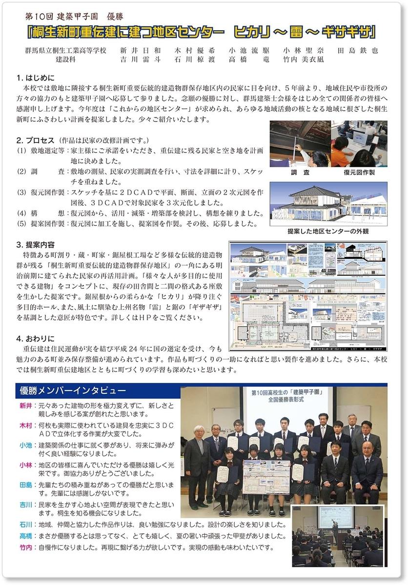 f:id:gunma_kenchikushi:20200331230555j:plain