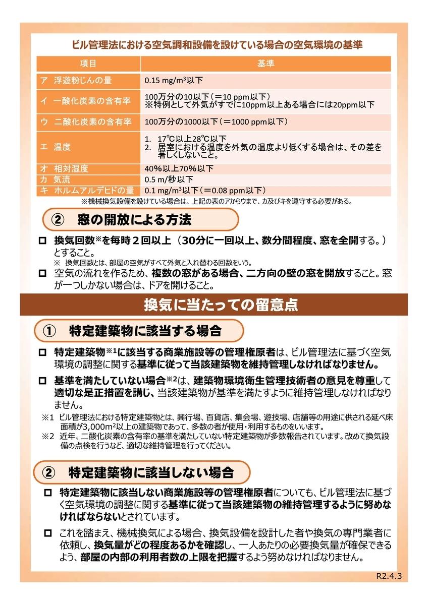 f:id:gunma_kenchikushi:20200706193036j:plain