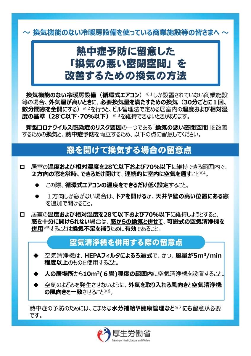f:id:gunma_kenchikushi:20200706193041j:plain