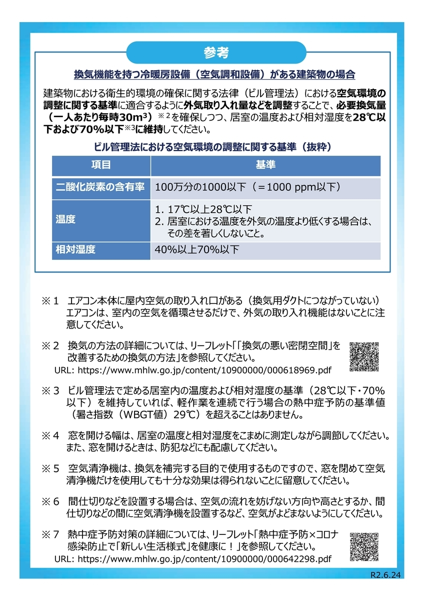 f:id:gunma_kenchikushi:20200706193043j:plain