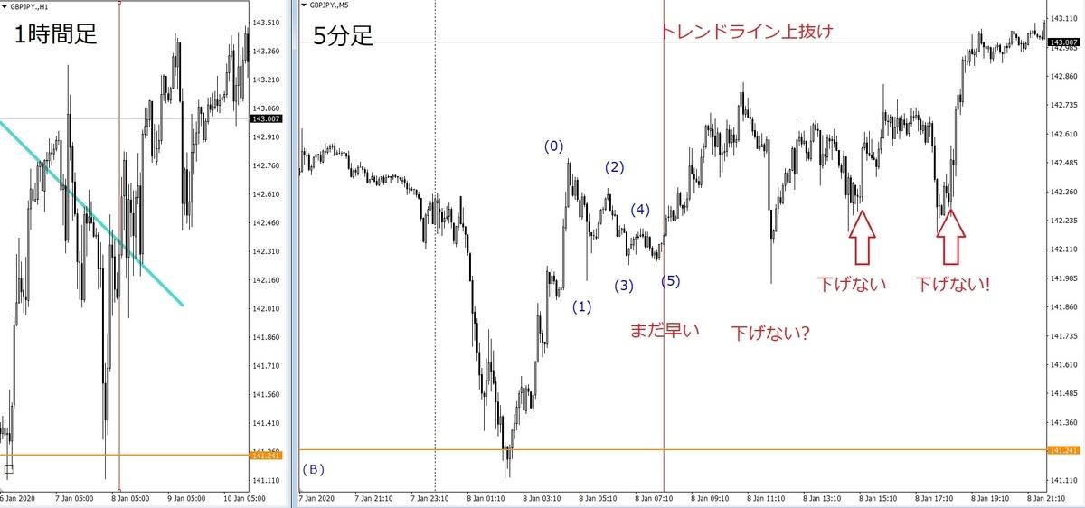 f:id:gupio317:20200112164420j:plain