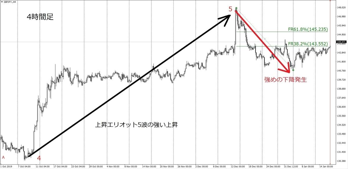 f:id:gupio317:20200119162747j:plain