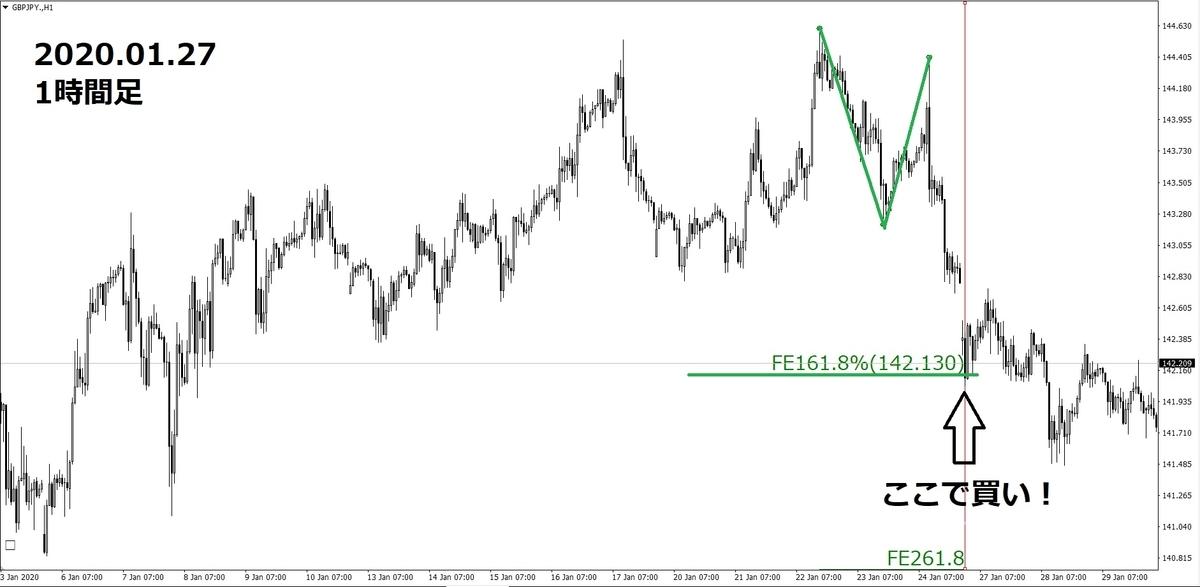 f:id:gupio317:20200209172112j:plain