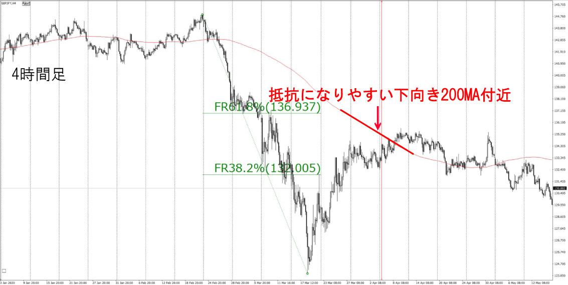 f:id:gupio317:20200524145519j:plain