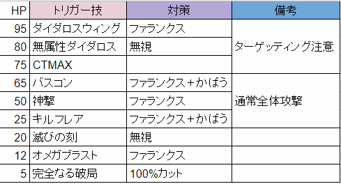 f:id:guraburukouryakusinannjo:20181206052535p:plain