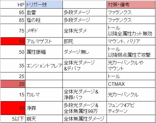 f:id:guraburukouryakusinannjo:20181221190804p:plain