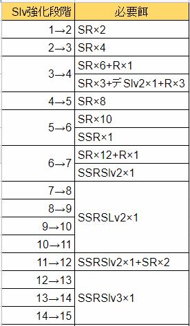 f:id:guraburukouryakusinannjo:20190202230316p:plain