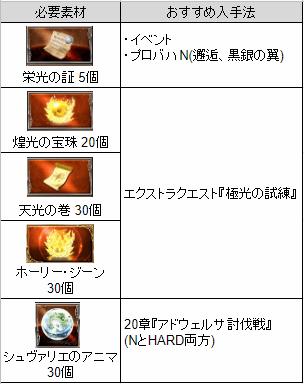 f:id:guraburukouryakusinannjo:20190323035743p:plain