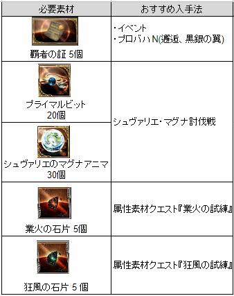 f:id:guraburukouryakusinannjo:20190323044735p:plain