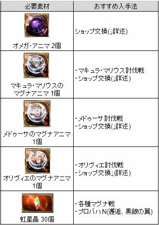f:id:guraburukouryakusinannjo:20190323052256p:plain