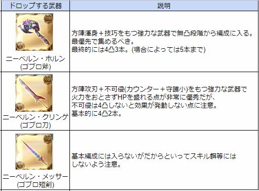 f:id:guraburukouryakusinannjo:20190418234914p:plain
