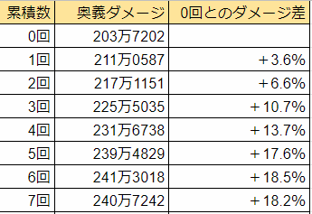 f:id:guraburukouryakusinannjo:20190531110749p:plain