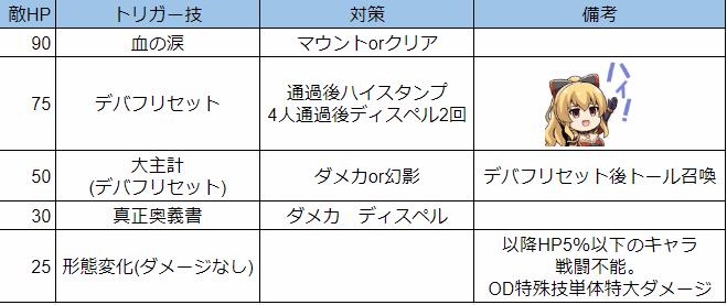 f:id:guraburukouryakusinannjo:20190602201733p:plain