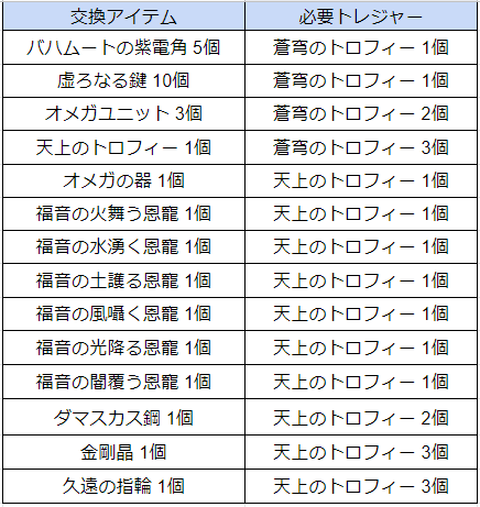 f:id:guraburukouryakusinannjo:20191101155506p:plain