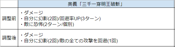 f:id:guraburukouryakusinannjo:20191107130024p:plain