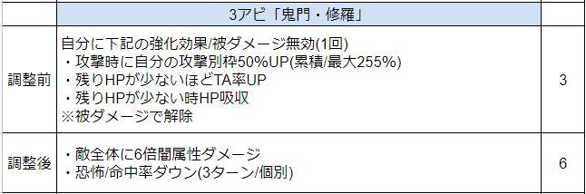 f:id:guraburukouryakusinannjo:20191107150357p:plain