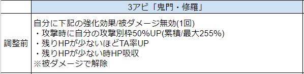 f:id:guraburukouryakusinannjo:20191112194552p:plain