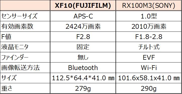 f:id:gurattoki:20190125195510p:plain